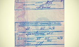 Порядок действий для того, чтобы в паспорте поставить штамп о разводе после судового решения