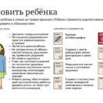 Какие нужны документы для усыновления ребенка