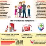 Получение и использование материнского капитала